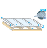 Komplett Kanalplasttak Plastmo Twinlite 10mm Klar
