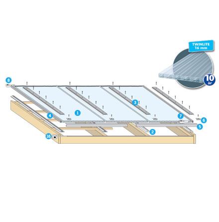 Komplett Kanalplasttak Plastmo Twinlite 16mm Klar 980mm