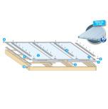 Komplett Kanalplasttak Plastmo Twinlite 16mm Opal 980mm