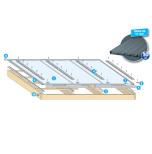 Komplett Kanalplasttak Plastmo Twinlite 16mm Rök 980mm